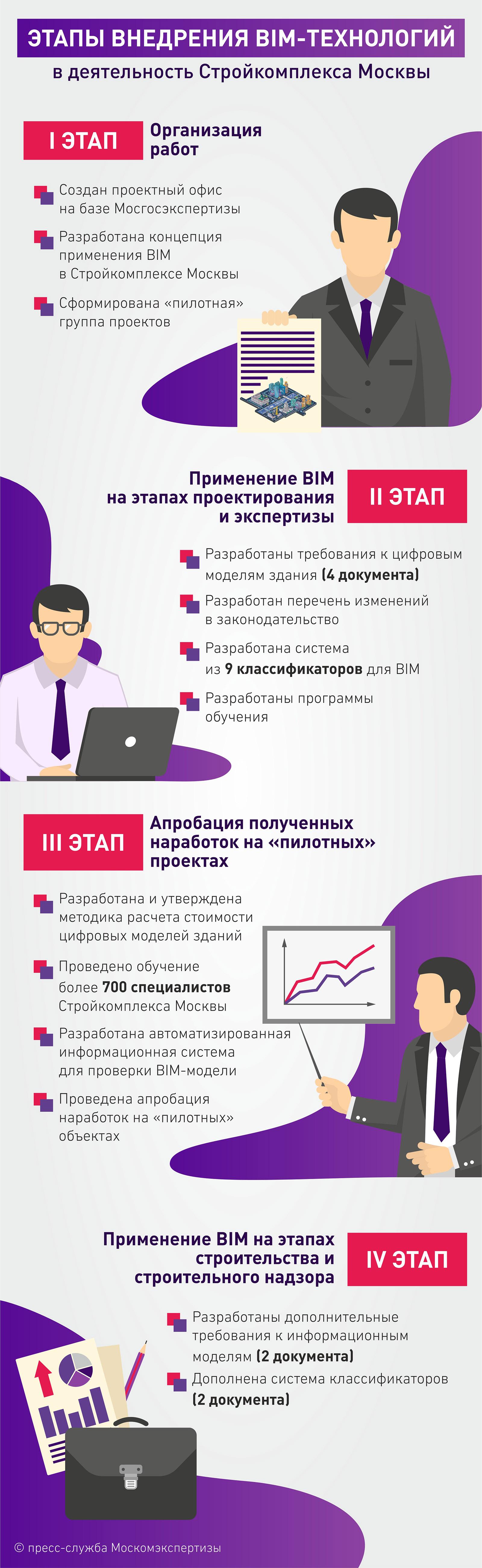 Медицинская книжка в Москве Восточное Дегунино недорого официально без присутствия